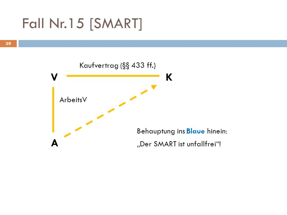 Fall Nr.15 [SMART] Kaufvertrag (§§ 433 ff.) V K ArbeitsV
